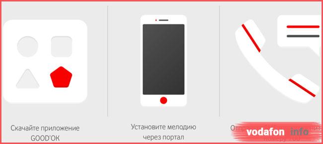 как отключить гудок Водафон Украина