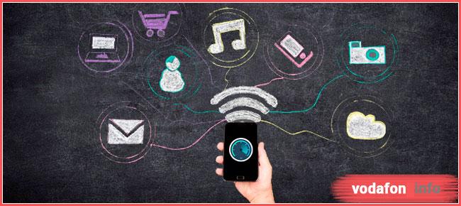 проверить скорость интернета Водафон