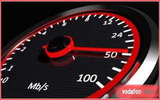 Перевірити швидкість інтернету Водафон Україна